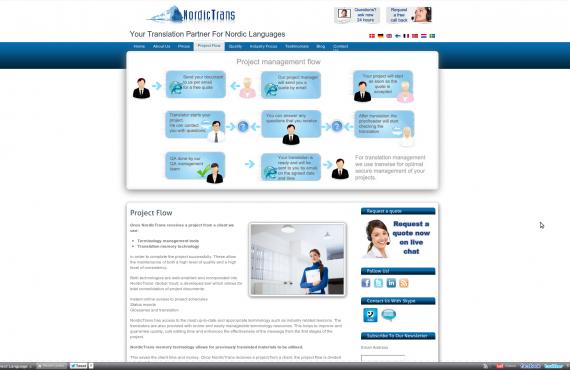 theme customization for international translation company screenshot 2