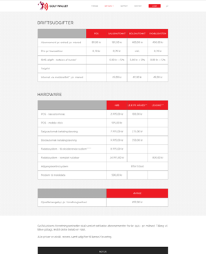 golfwallet – wordpress design & development screenshot 5