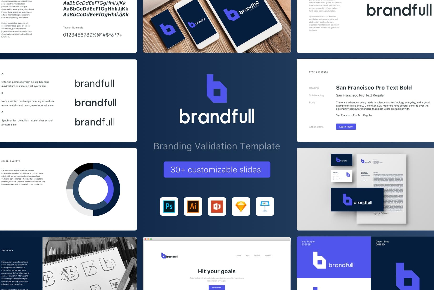brandfull – branding delivery template screenshot 6